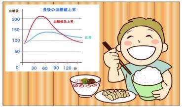 血糖値を小学生でもわかるようにざっくりと説明してみた